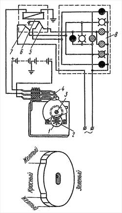 Рис. 1. Принципиальная схема устройства контроллера электромеханического типа. Внизу - профилированный диск.